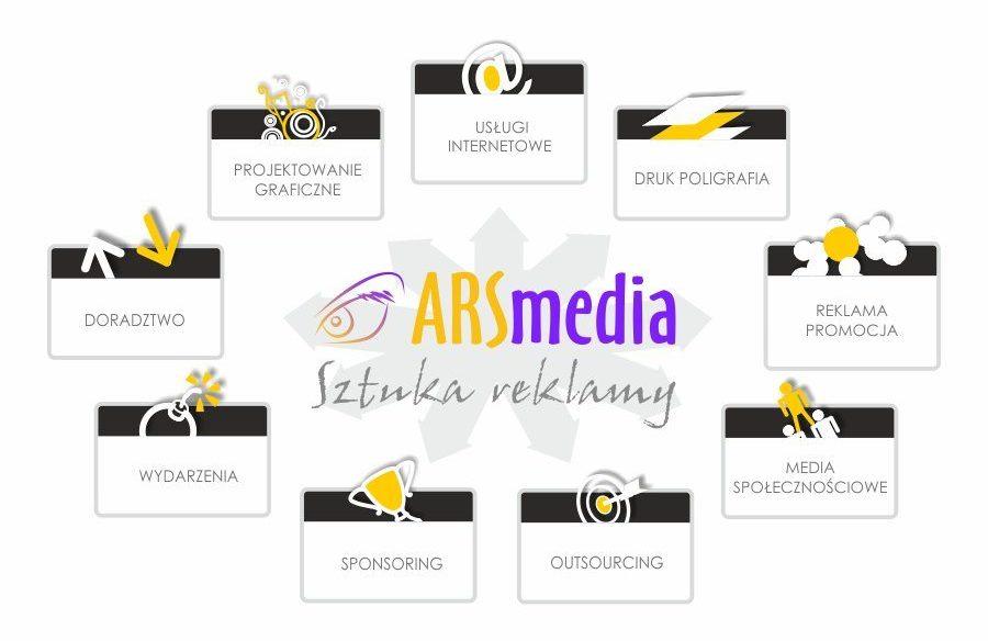 arsmedia agencja reklamowa full service